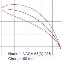 Online airfoil plotter