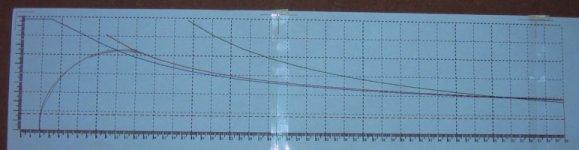 DIY VAWT - Vertical Axis Wind Turbine - GreenTerraFirma
